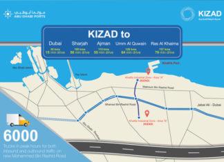 New Mohammed bin Rashid road, Khalifa Port and Kizad diagrammatic illustration