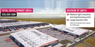 Kizad is investing in new warehousing units to meet growing demand